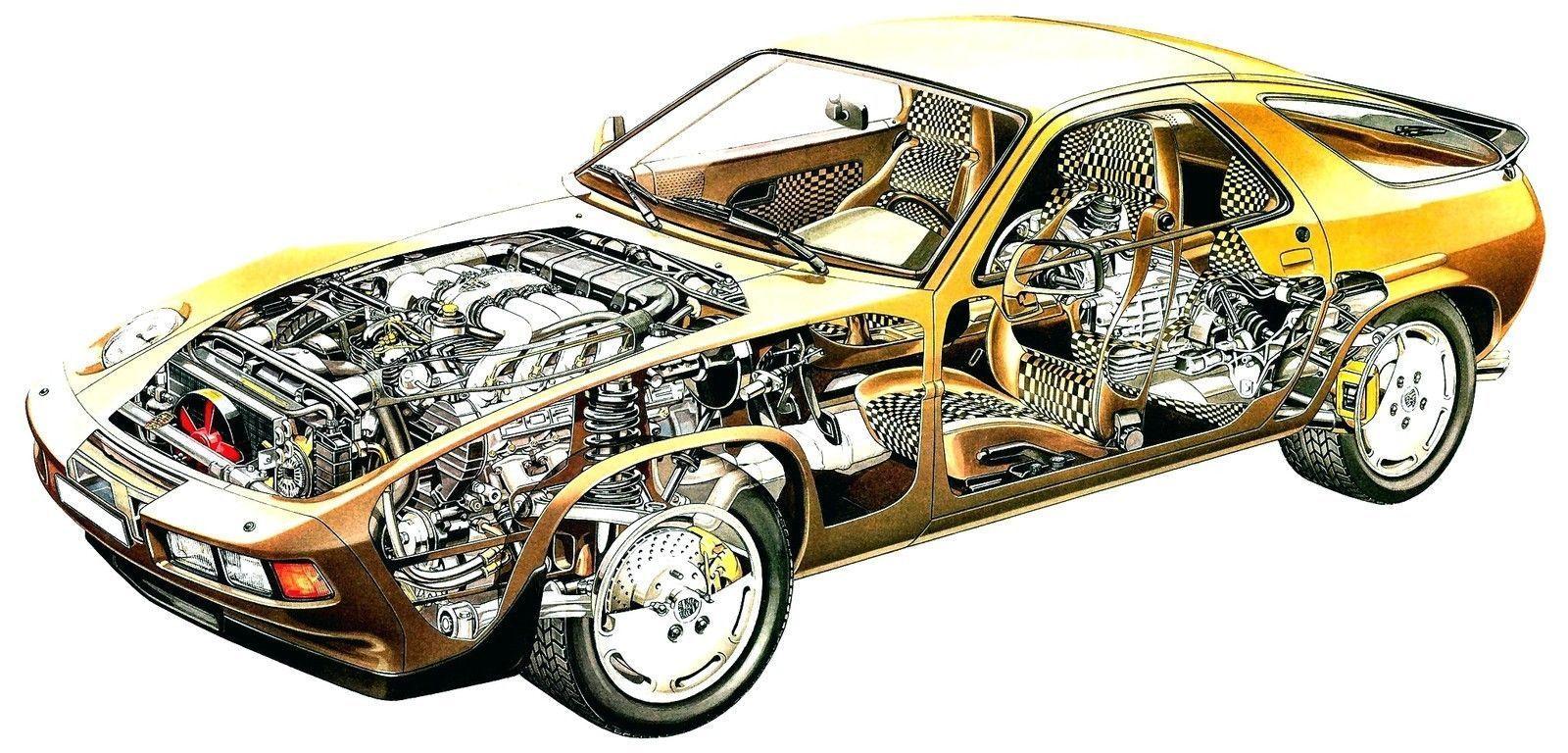 [SCHEMATICS_48ZD]  6E2741 1980 Porsche 928 Wiring Diagram | Wiring Library | Wiring Diagram Porsche 928 |  | Wiring Library