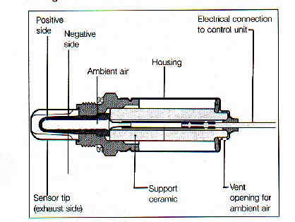 bosch oxygen sensor wiring diagram wiring diagram and hernes wiring diagram oxygen sensor denso schematics and diagrams