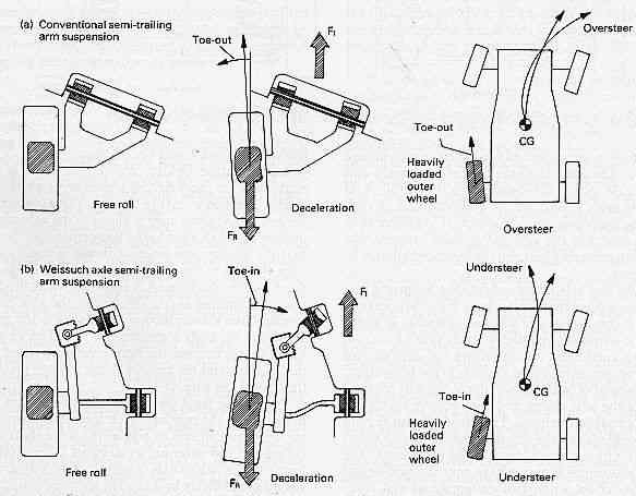 1965 Mustang Wiring Diagrams besides 56459 further Front Suspension And Steering additionally New Audi Tt together with 505844 Diy Abc Pressure Hose. on steering and suspension