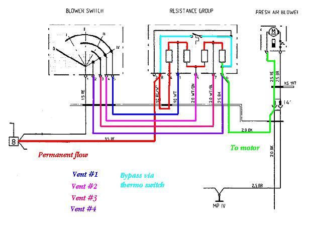 928 Tech Tips928 Tech Tips