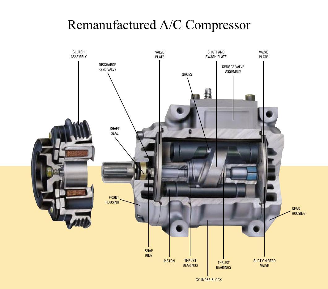 Rebuilt Auto Ac Compressors >> 928 Tech Tips